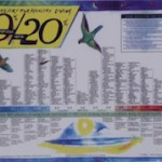Dr Baroody's 80/20 Food Chart